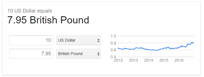 Currency-Google