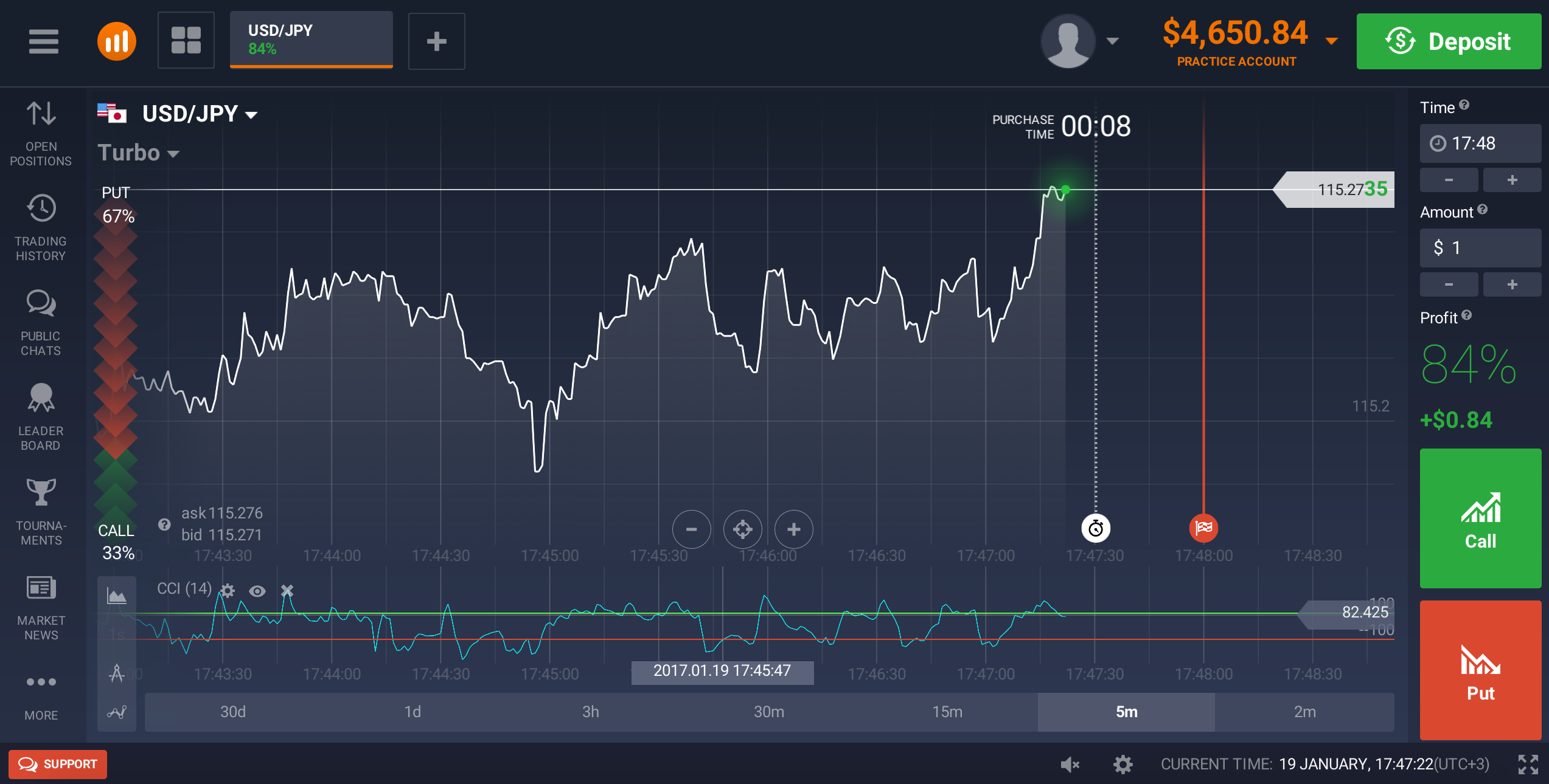 Trading with binary options