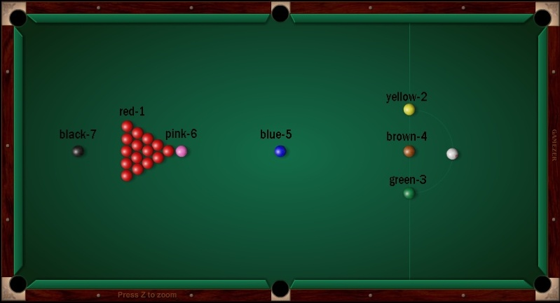 snooker balls set up